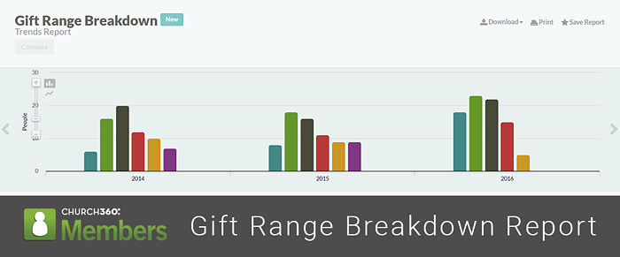 Gift_Range_Breakdown_Header.png