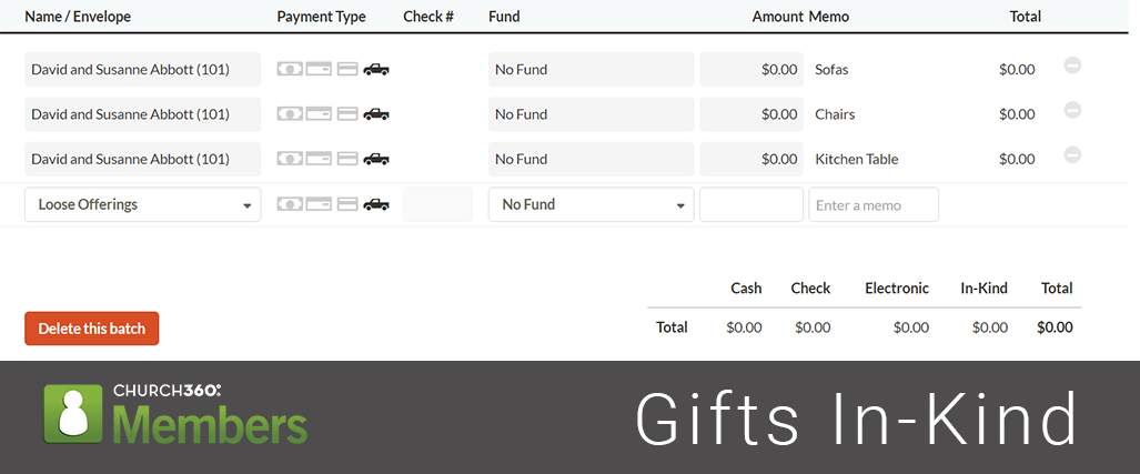 Gifts In-Kind Header