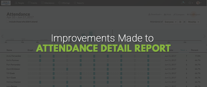Improvements Made to Attendance Detail Report