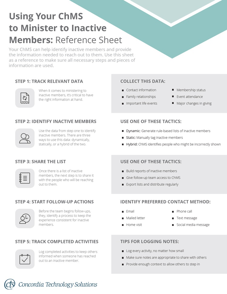 Reference Sheet: Using Your ChMS to Minister to Inactive Members