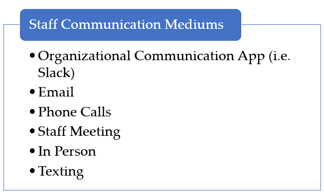 Staff Communication Mediums
