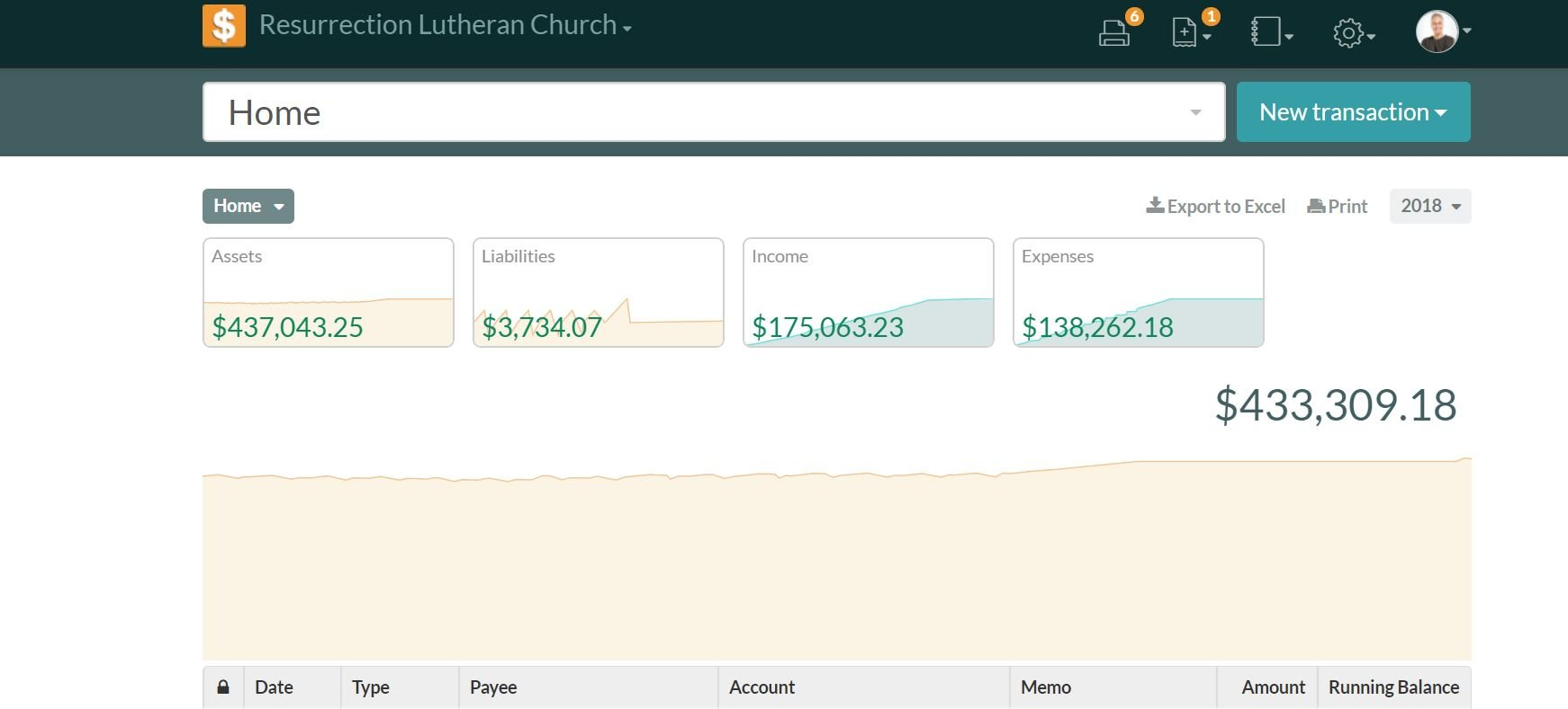 Screenshot of Home Page in Church360 Ledger